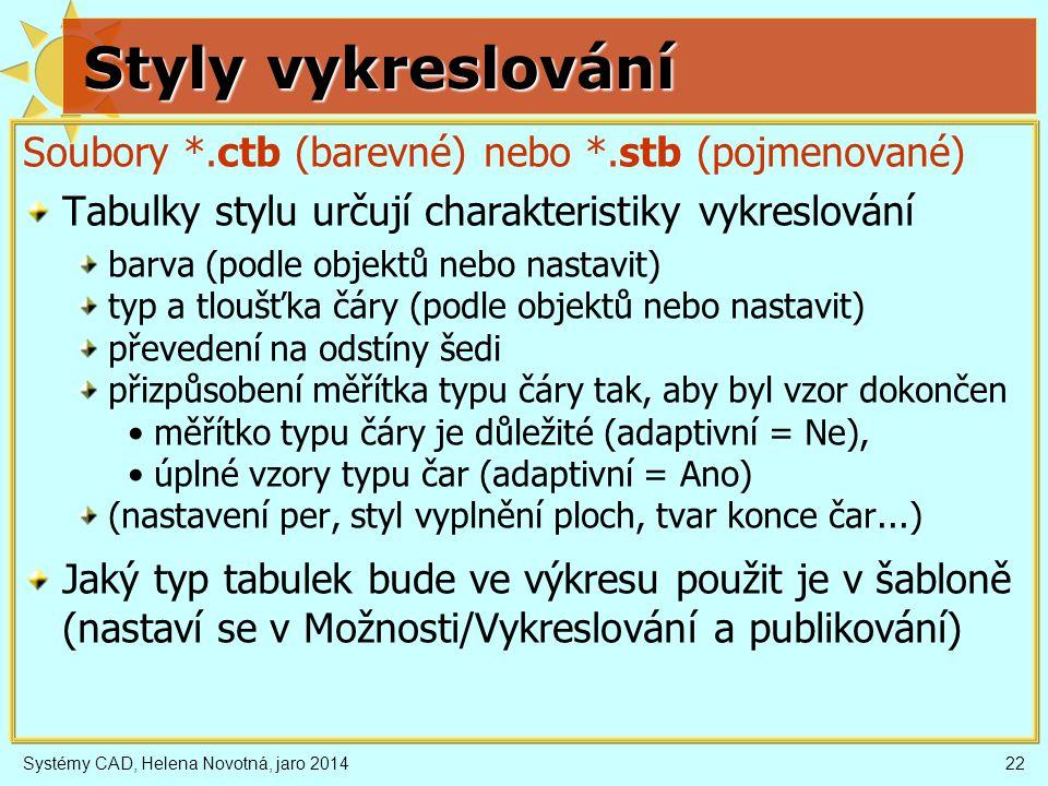 Styly vykreslování Soubory *.ctb (barevné) nebo *.stb (pojmenované)