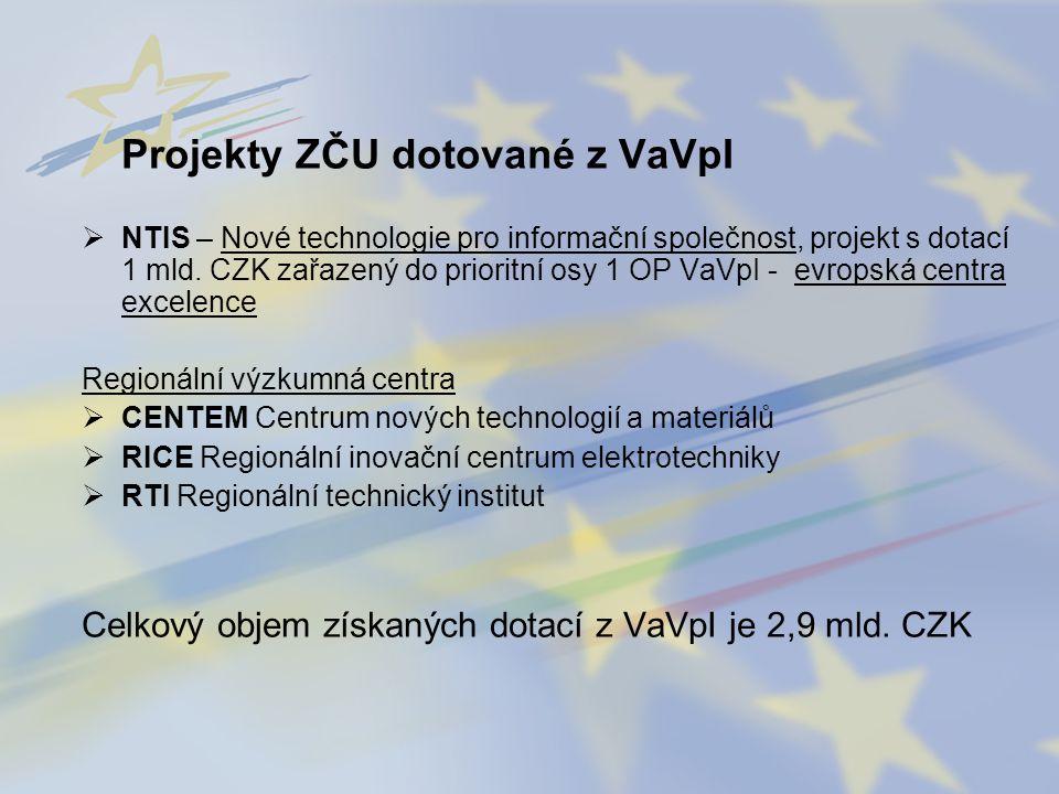 Projekty ZČU dotované z VaVpI