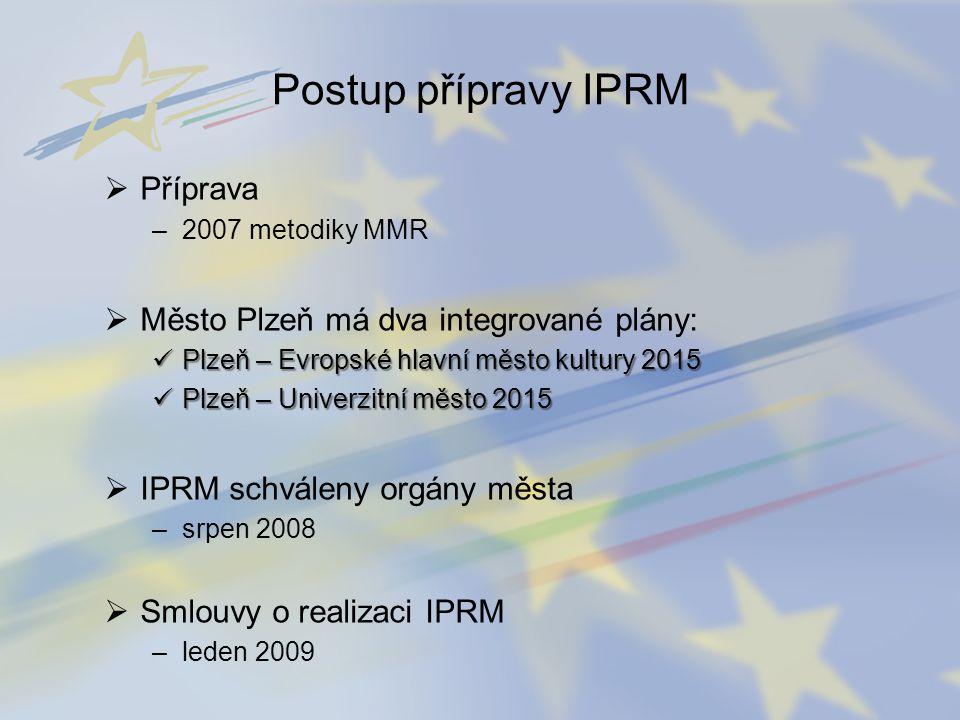 Postup přípravy IPRM Příprava Město Plzeň má dva integrované plány: