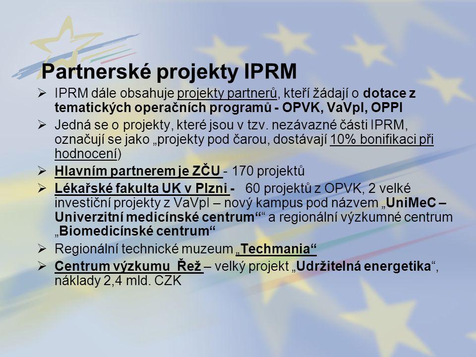 Partnerské projekty IPRM