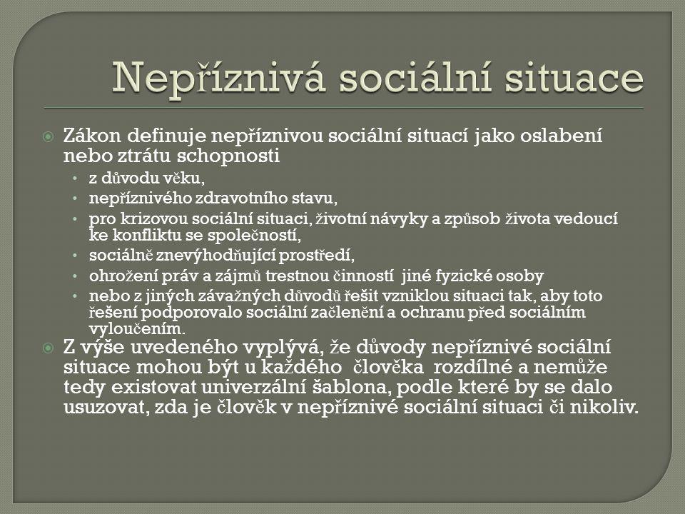Nepříznivá sociální situace