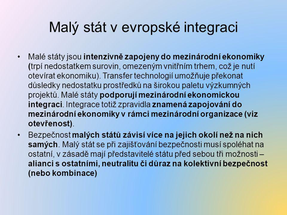 Malý stát v evropské integraci