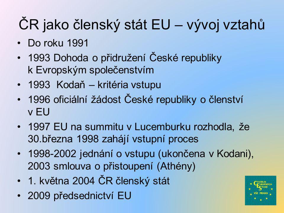 ČR jako členský stát EU – vývoj vztahů