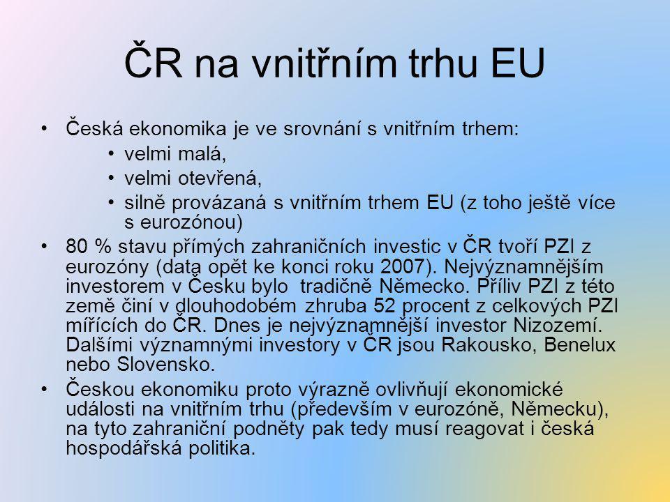 ČR na vnitřním trhu EU Česká ekonomika je ve srovnání s vnitřním trhem: velmi malá, velmi otevřená,