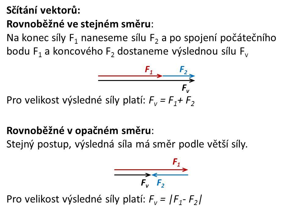 Pro velikost výsledné síly platí: Fv = F1+ F2