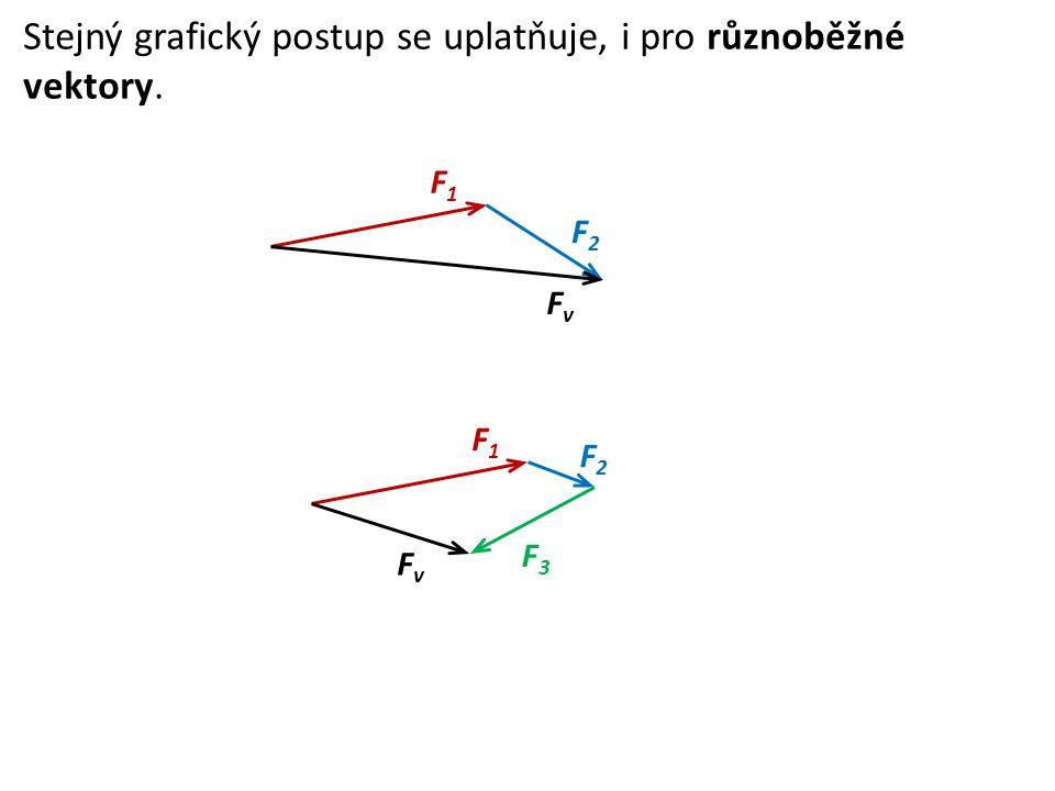 Stejný grafický postup se uplatňuje, i pro různoběžné vektory.