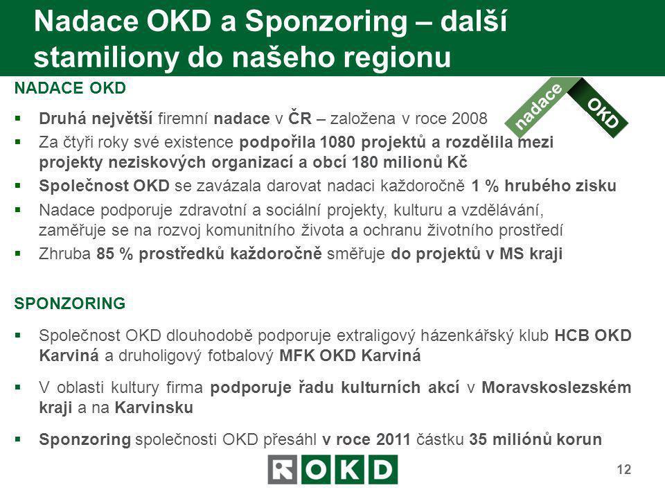 Nadace OKD a Sponzoring – další stamiliony do našeho regionu