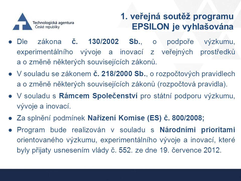 1. veřejná soutěž programu EPSILON je vyhlašována