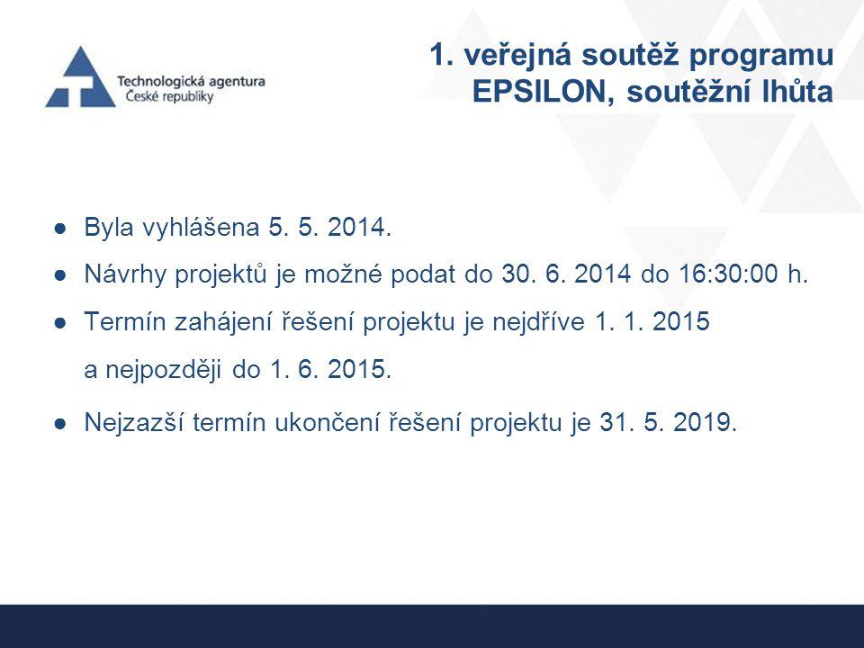 1. veřejná soutěž programu EPSILON, soutěžní lhůta