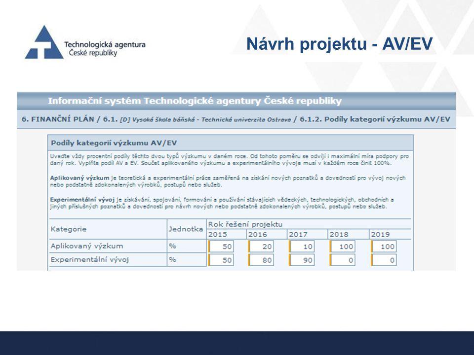 Návrh projektu - AV/EV
