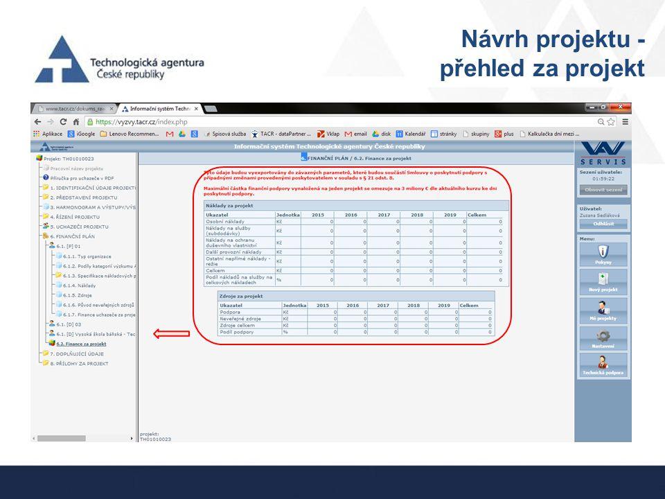 Návrh projektu - přehled za projekt