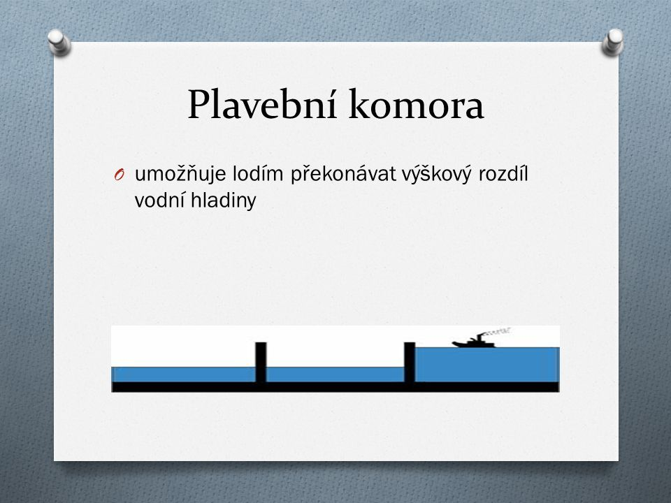 Plavební komora umožňuje lodím překonávat výškový rozdíl vodní hladiny