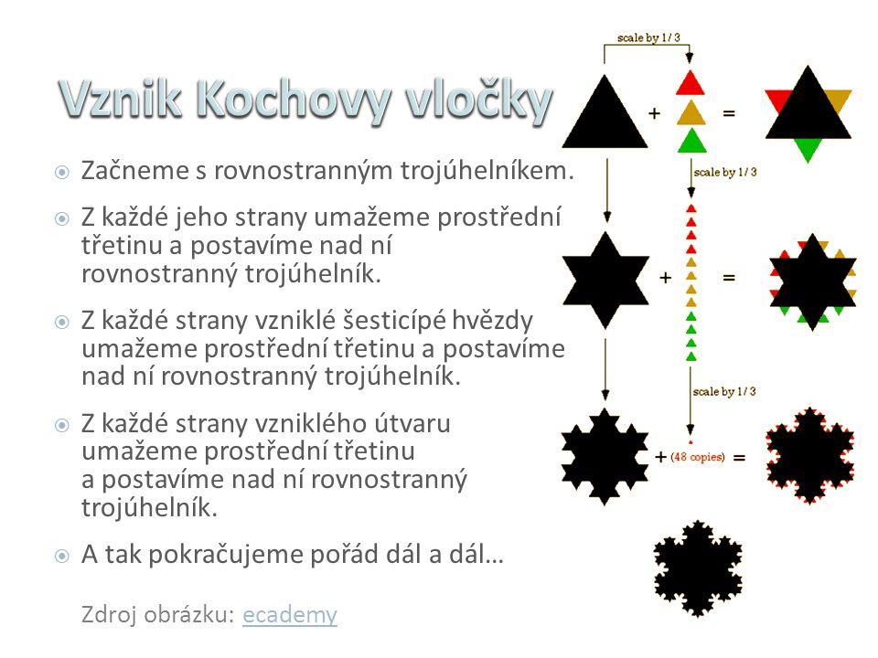 Vznik Kochovy vločky Začneme s rovnostranným trojúhelníkem.