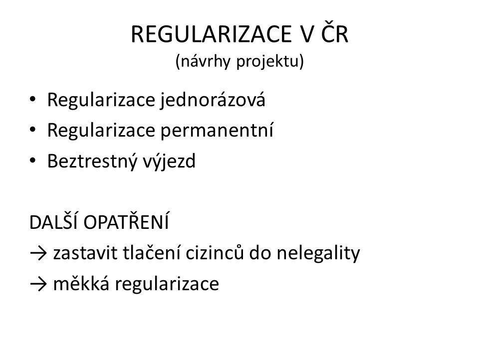 REGULARIZACE V ČR (návrhy projektu)
