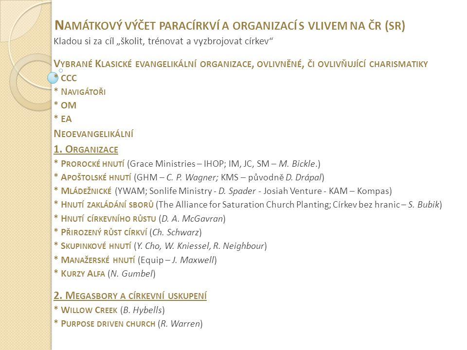 Namátkový výčet paracírkví a organizací s vlivem na čr (sr)