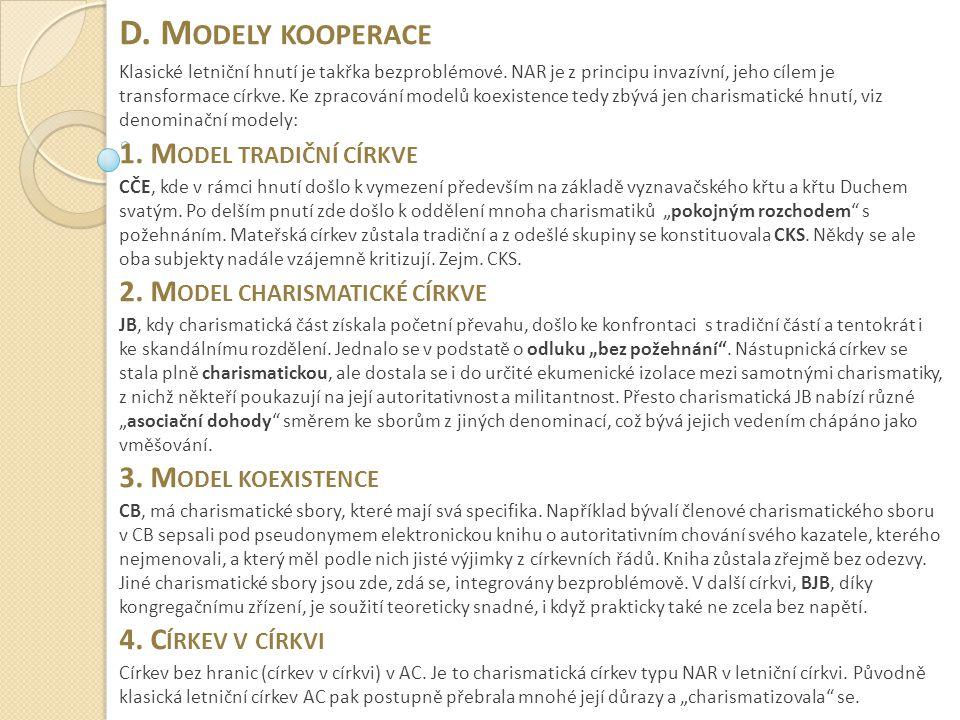 D. Modely kooperace 1. Model tradiční církve
