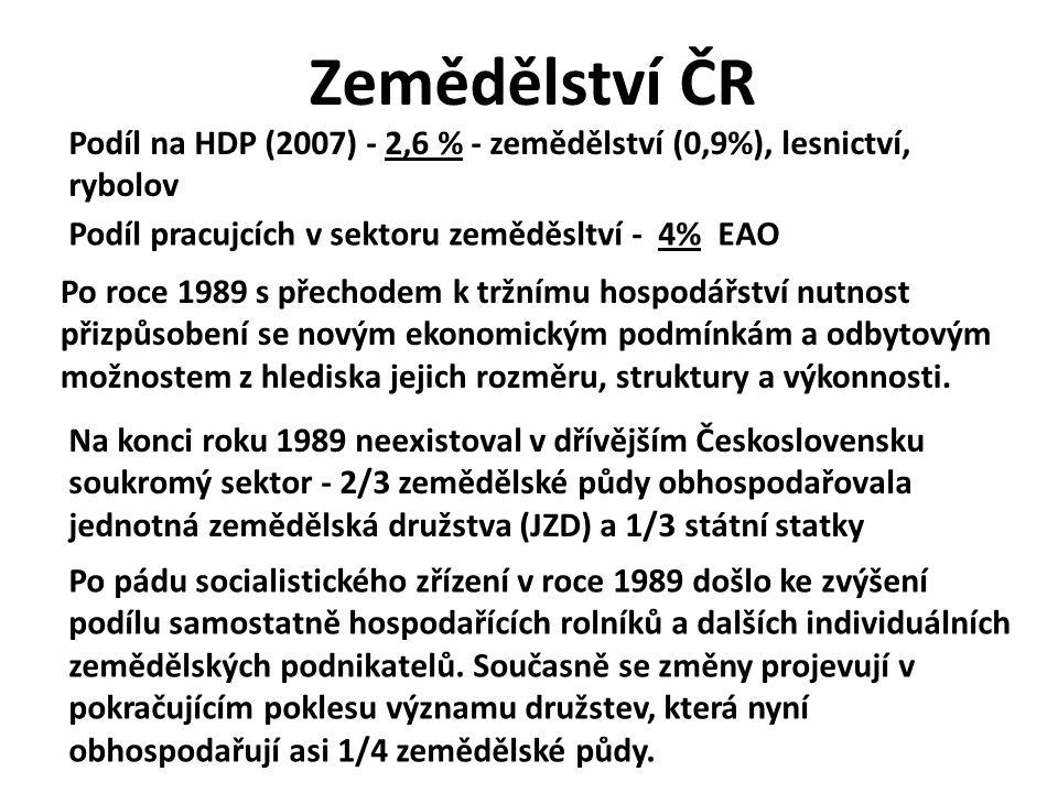 Zemědělství ČR Podíl na HDP (2007) - 2,6 % - zemědělství (0,9%), lesnictví, rybolov. Podíl pracujcích v sektoru zeměděsltví - 4% EAO.
