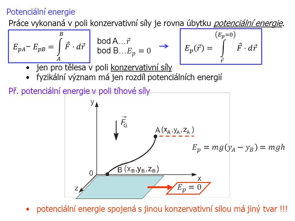 Potenciální energie Práce vykonaná v poli konzervativní síly je rovna úbytku potenciální energie. jen pro tělesa v poli konzervativní síly.