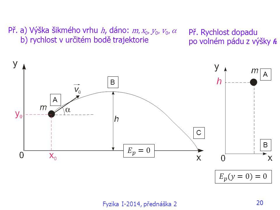 Př. a) Výška šikmého vrhu h, dáno: m, x0, y0, v0, a