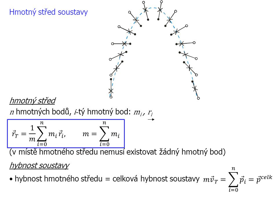 Hmotný střed soustavy hmotný střed. n hmotných bodů, i-tý hmotný bod: mi , ri. (v místě hmotného středu nemusí existovat žádný hmotný bod)