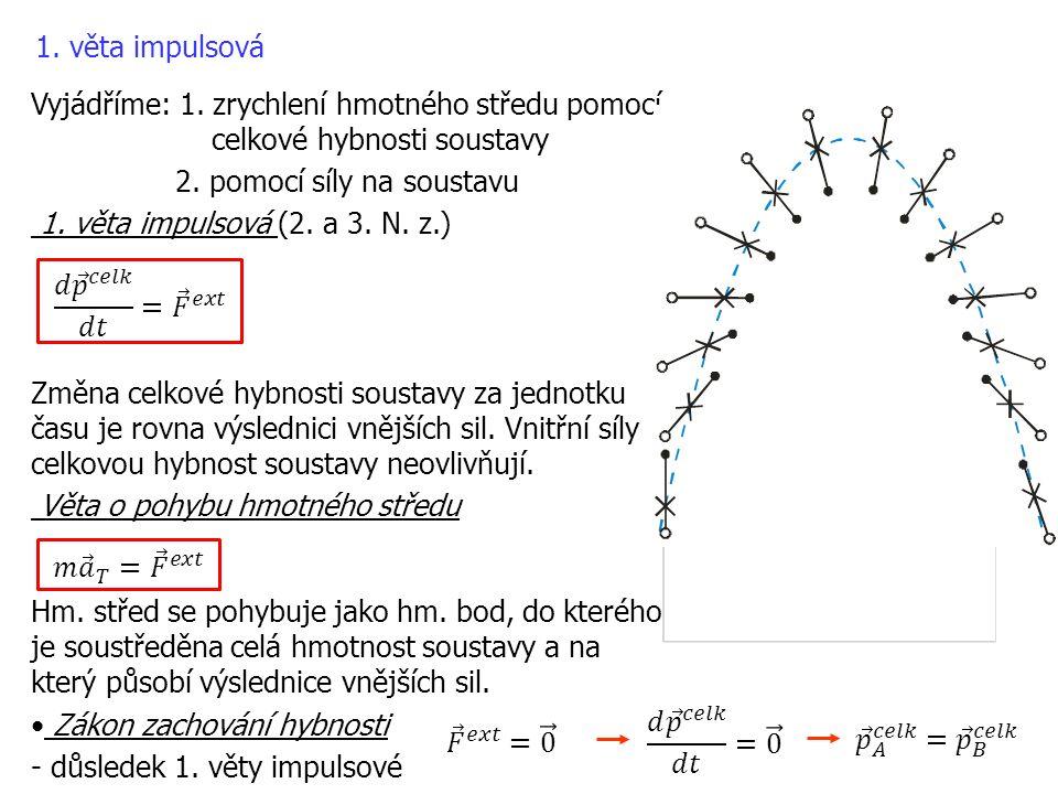 1. věta impulsová Vyjádříme: 1. zrychlení hmotného středu pomocí celkové hybnosti soustavy. 2. pomocí síly na soustavu.