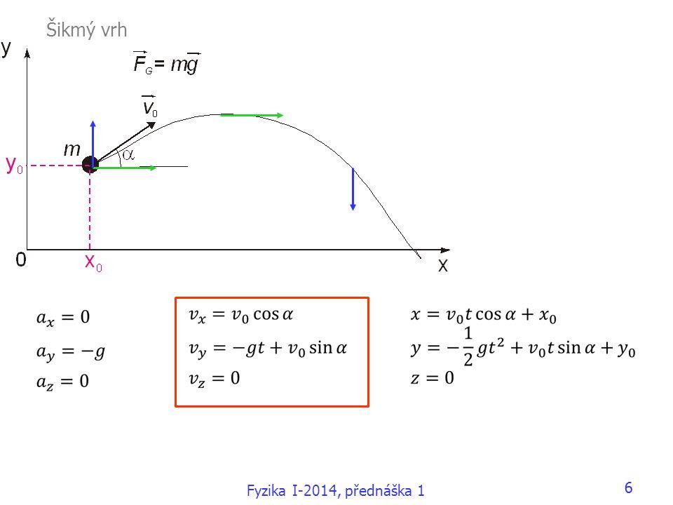 Šikmý vrh 6 Fyzika I-2014, přednáška 1