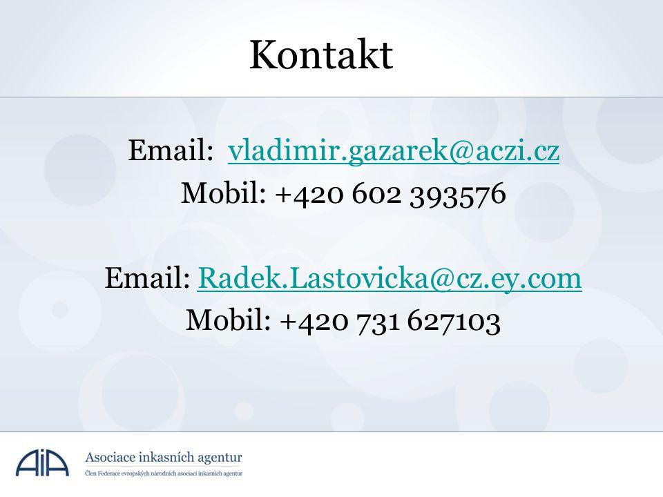 Kontakt Email: vladimir.gazarek@aczi.cz Mobil: +420 602 393576