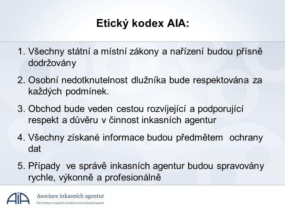 Etický kodex AIA: Všechny státní a místní zákony a nařízení budou přísně dodržovány.