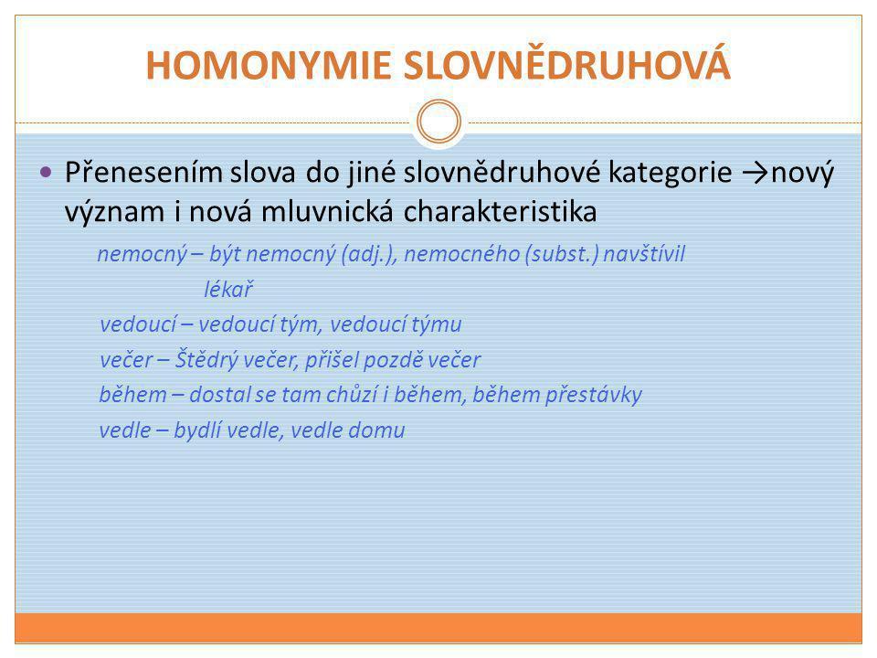 HOMONYMIE SLOVNĚDRUHOVÁ
