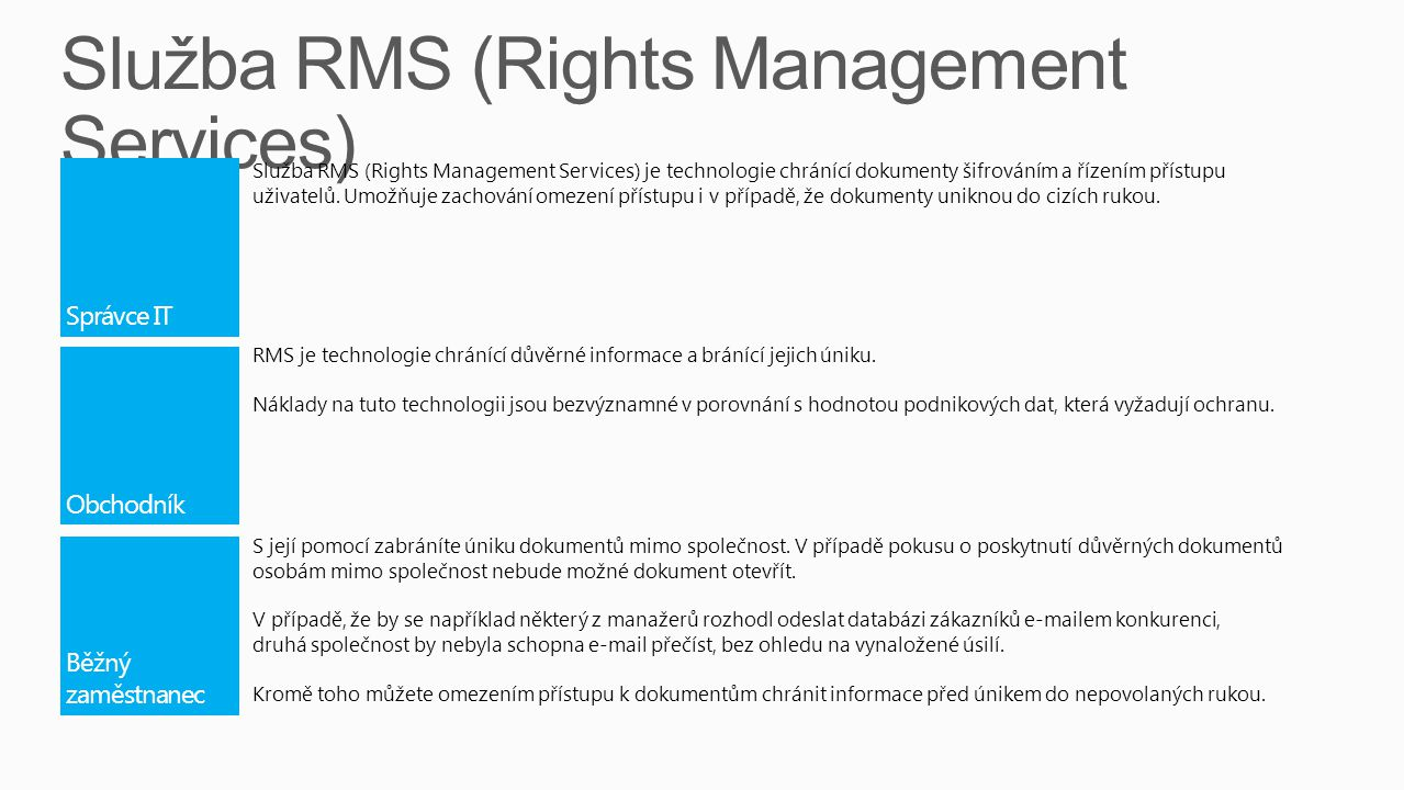 Služba RMS (Rights Management Services)