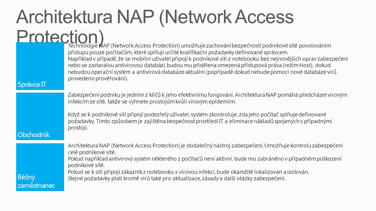 Architektura NAP (Network Access Protection)