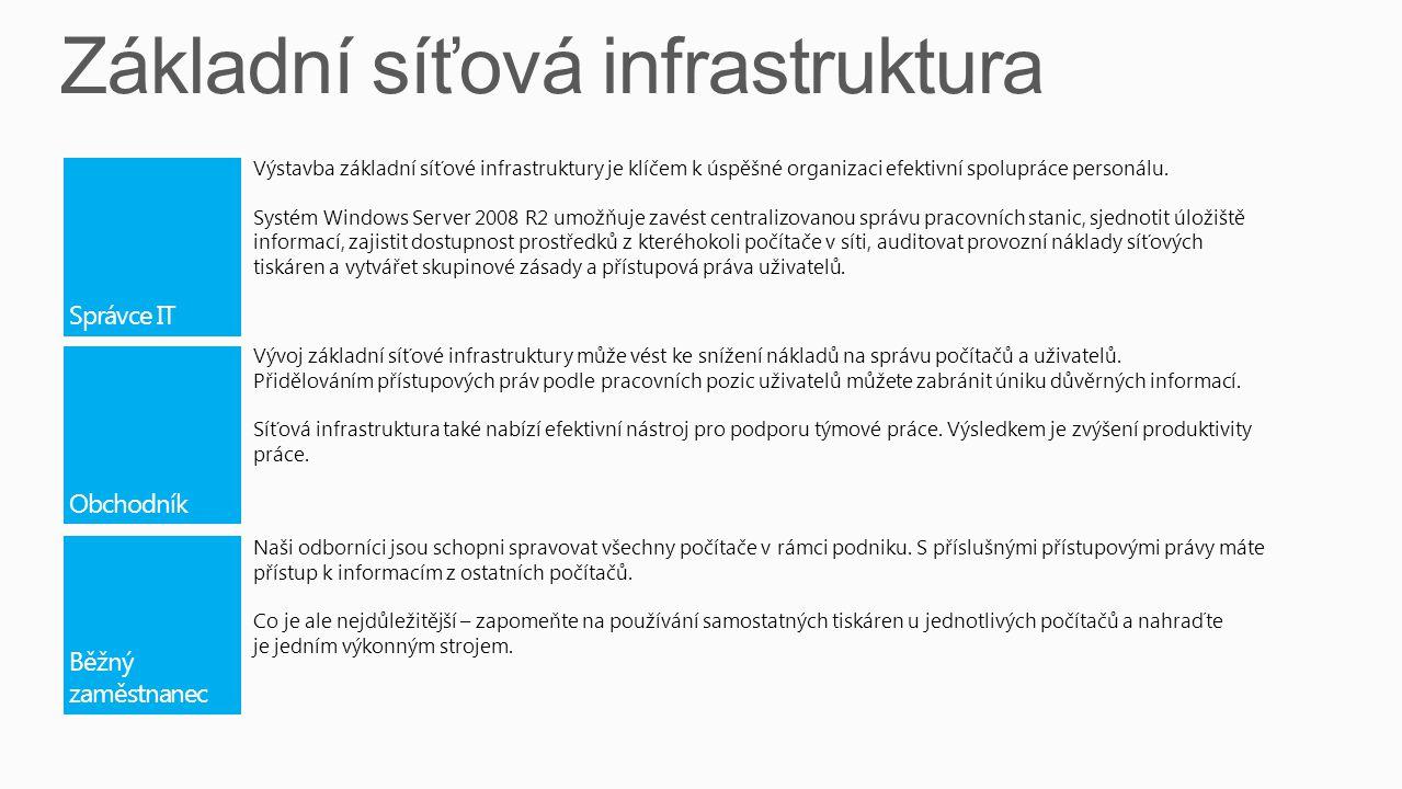 Základní síťová infrastruktura