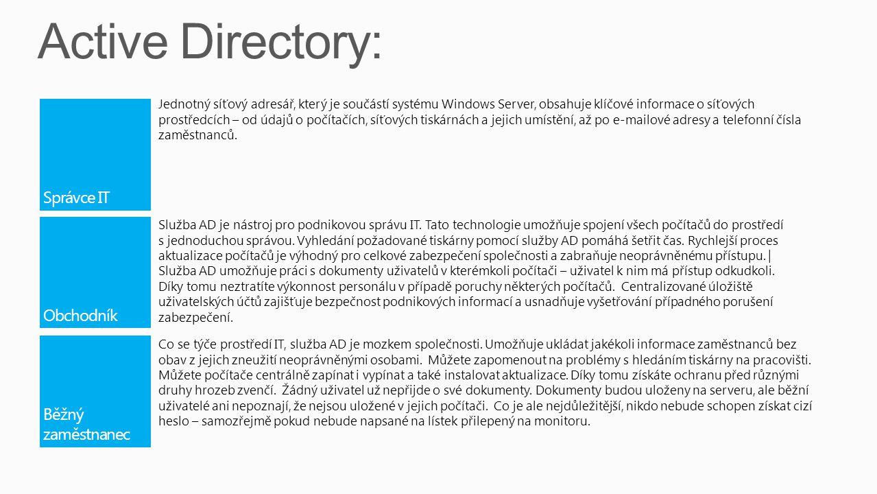 Active Directory: Správce IT Obchodník Běžný zaměstnanec