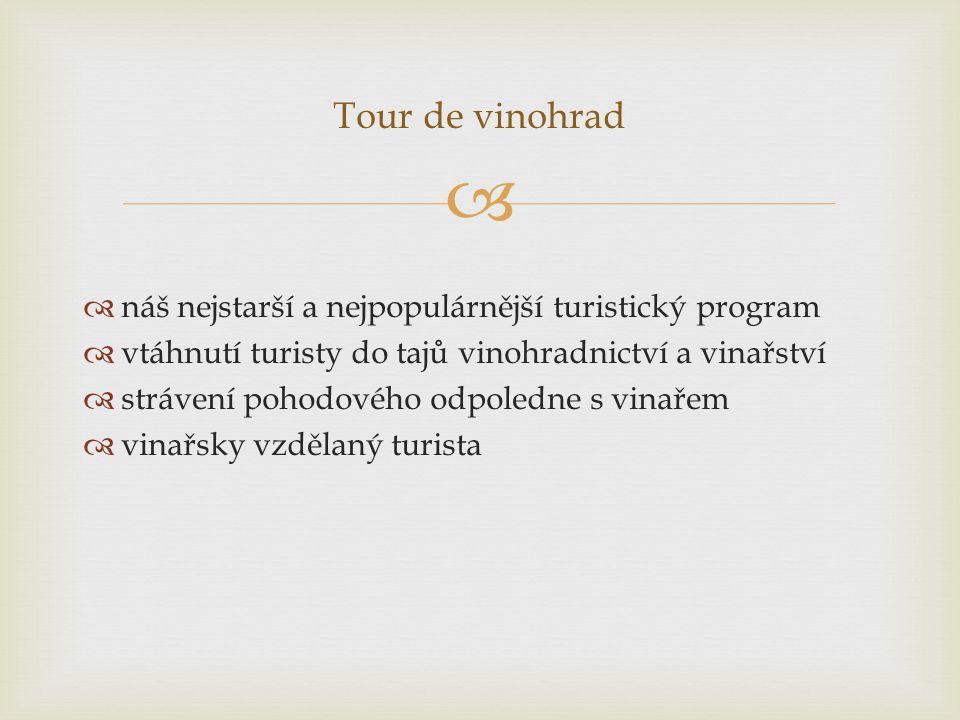 Tour de vinohrad náš nejstarší a nejpopulárnější turistický program