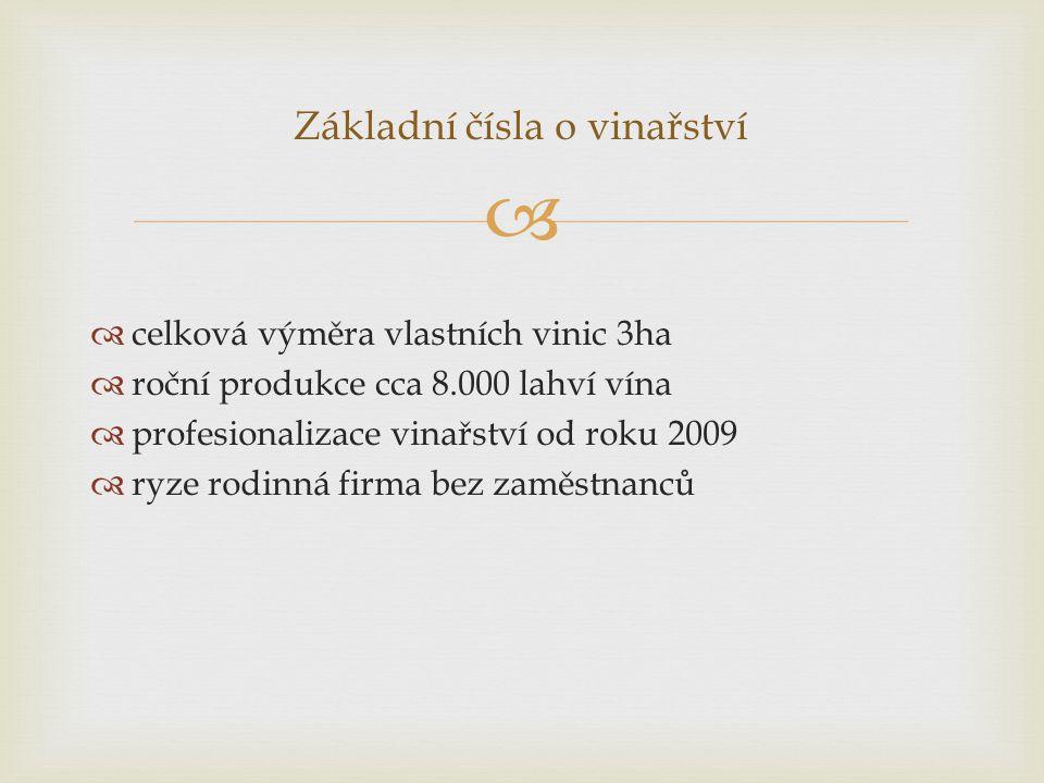 Základní čísla o vinařství