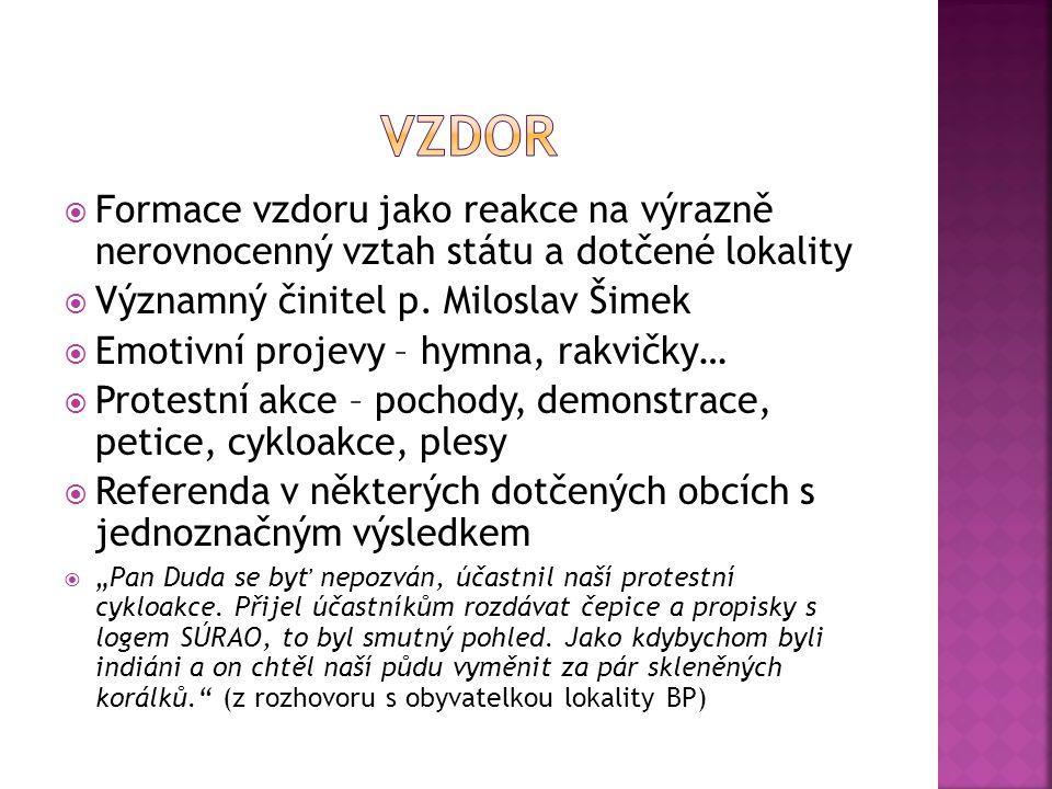 vzdor Formace vzdoru jako reakce na výrazně nerovnocenný vztah státu a dotčené lokality. Významný činitel p. Miloslav Šimek.