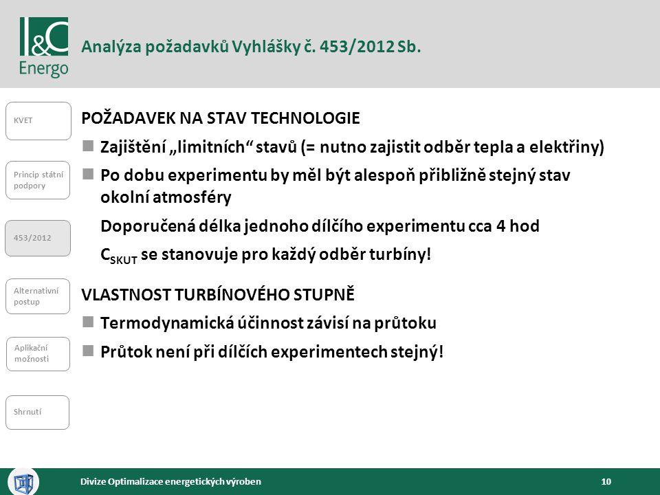 Analýza požadavků Vyhlášky č. 453/2012 Sb.