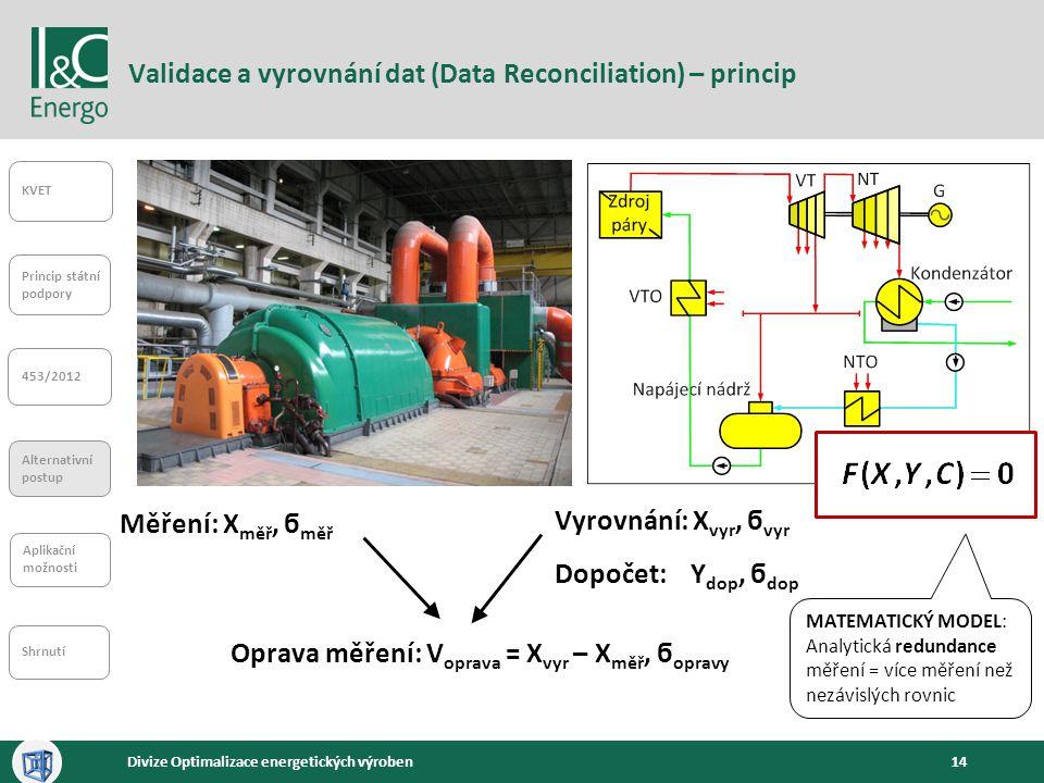 Validace a vyrovnání dat (Data Reconciliation) – princip
