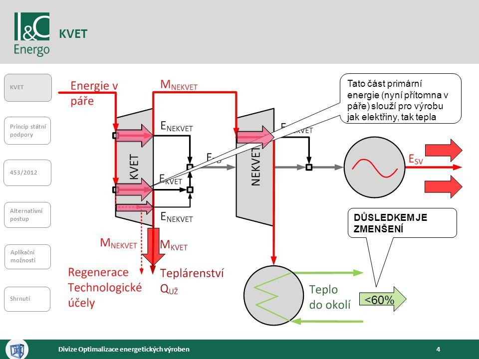 KVET KVET. Tato část primární energie (nyní přítomna v páře) slouží pro výrobu jak elektřiny, tak tepla.