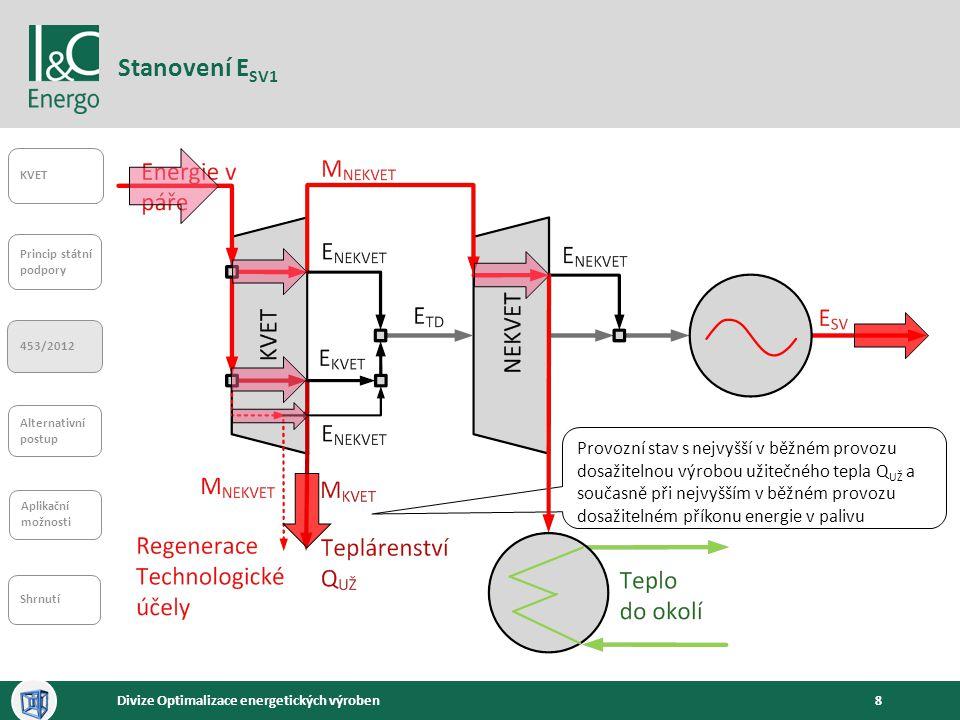 Stanovení ESV1 KVET. Princip státní. podpory. 453/2012. Alternativní. postup.