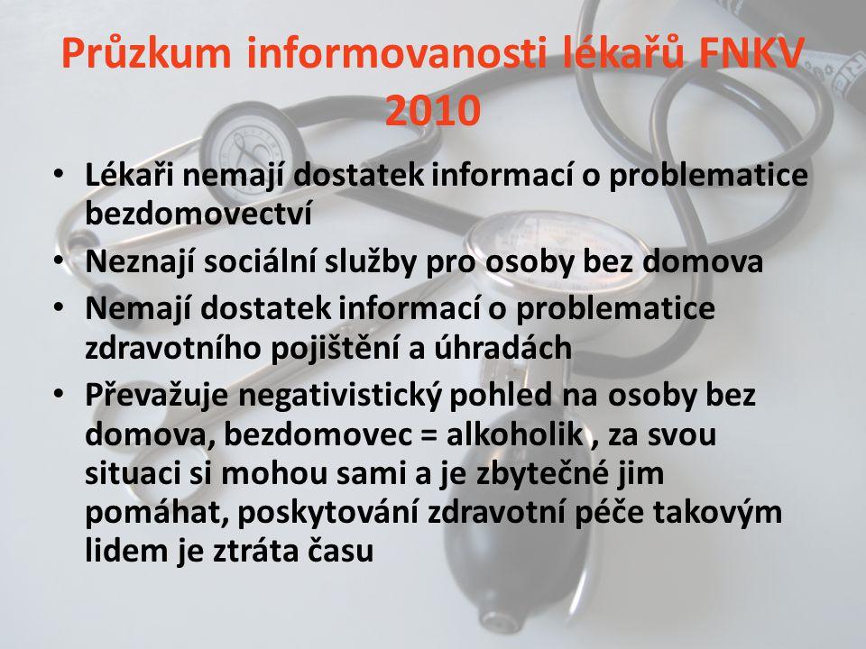 Průzkum informovanosti lékařů FNKV 2010