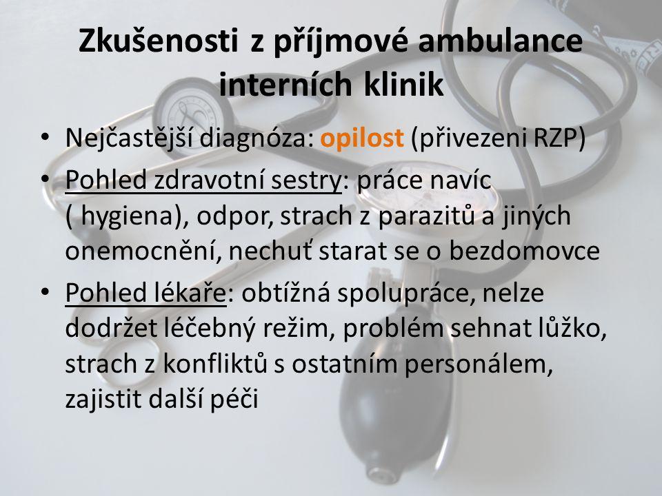 Zkušenosti z příjmové ambulance interních klinik
