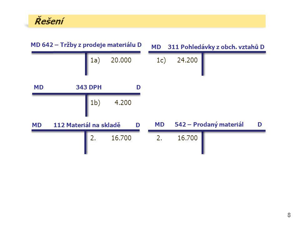 Řešení MD 642 – Tržby z prodeje materiálu D. MD 311 Pohledávky z obch. vztahů D. 1a) 20.000. 1c) 24.200.