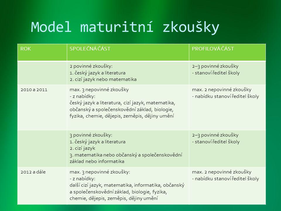 Model maturitní zkoušky