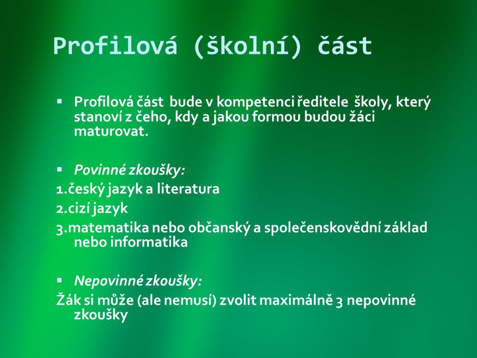Profilová (školní) část