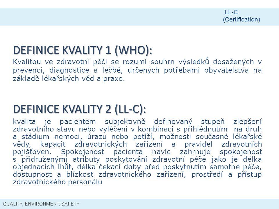 Definice Kvality 1 (WHO):