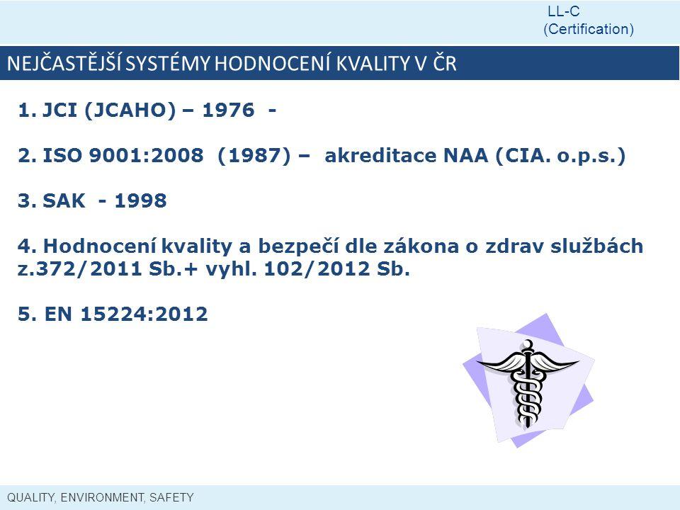 Nejčastější systémy hodnocení Kvality v ČR