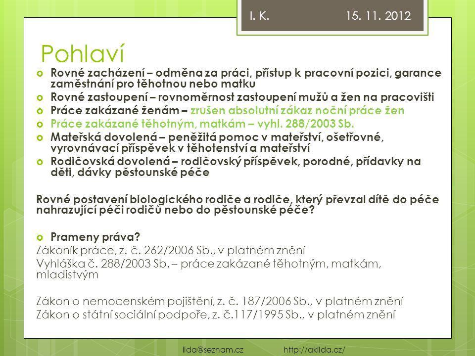 I. K. 15. 11. 2012 Pohlaví.