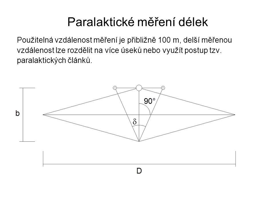 Paralaktické měření délek