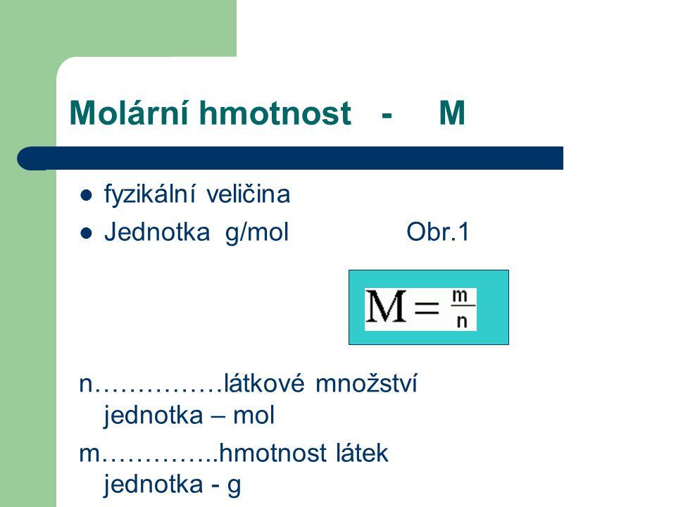 Molární hmotnost - M fyzikální veličina Jednotka g/mol Obr.1